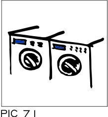 Sign-Capitale Plaque de porte laverie PICTOCAP