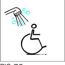 Sign-Capitale - Plaque porte douche handicapé PICTOCAP